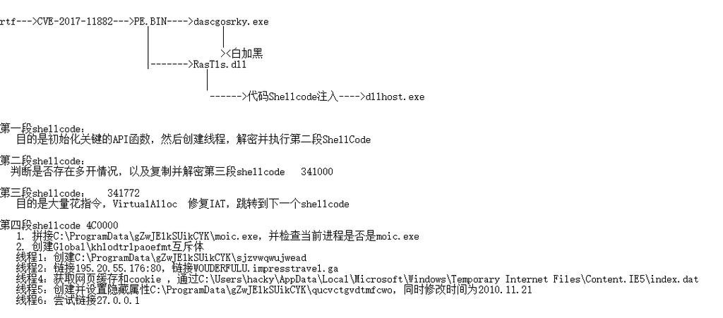 某黑客组织针对越南的一次攻击