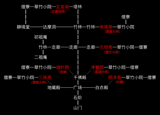 3fef852324 少林派- 放置江湖WIKI_放置江湖_着迷网
