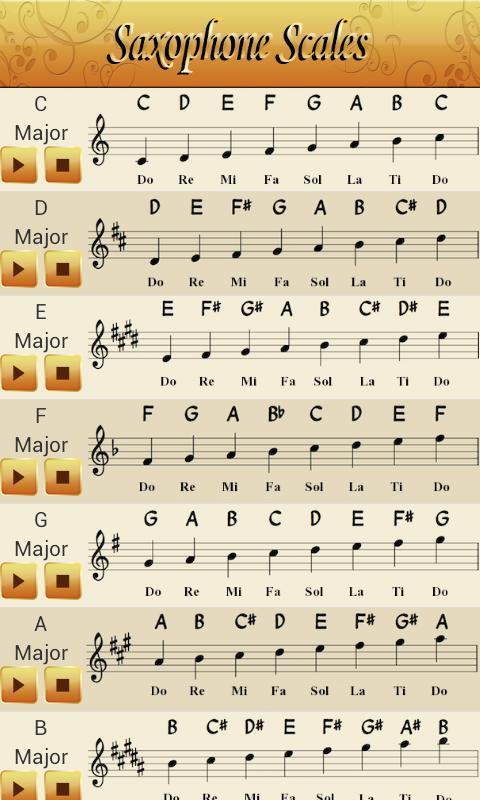 单簧管指法图_指法上某个键的 萨克斯图片