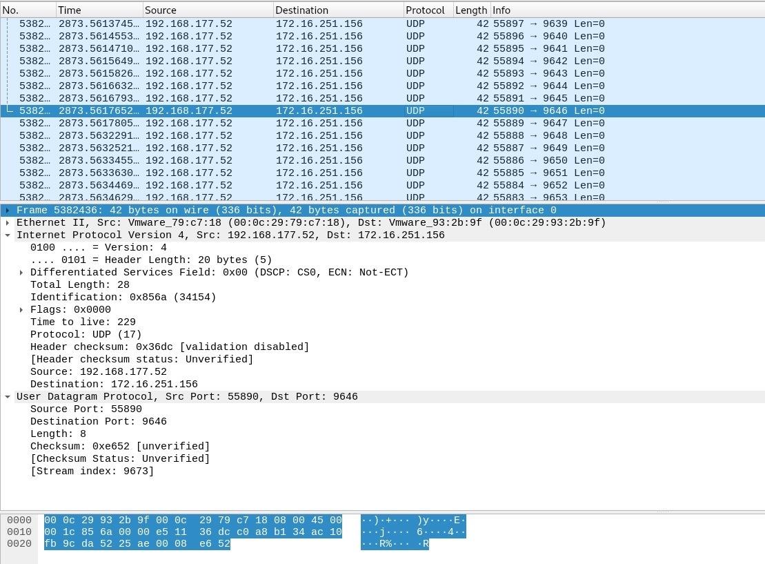 DDoS介绍与防御