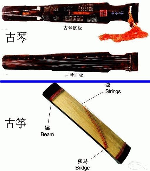 1965年,王昌元成功创作出古筝曲《战台风》,《战台风》的出现,使古筝