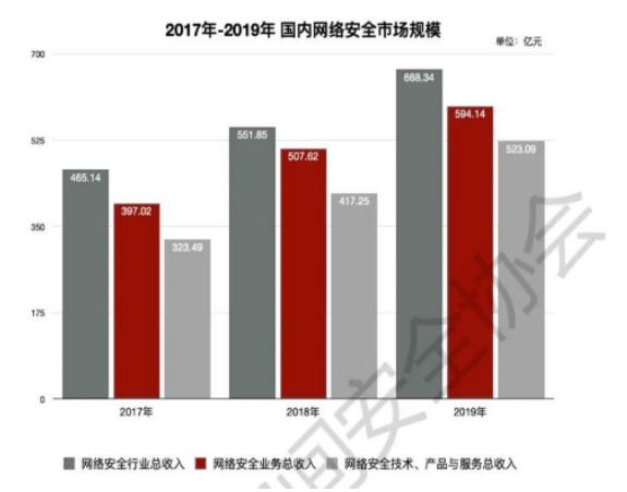 """ISC 2020 周鸿祎""""沙场点兵"""",新网络安全框架体系初现锋芒"""