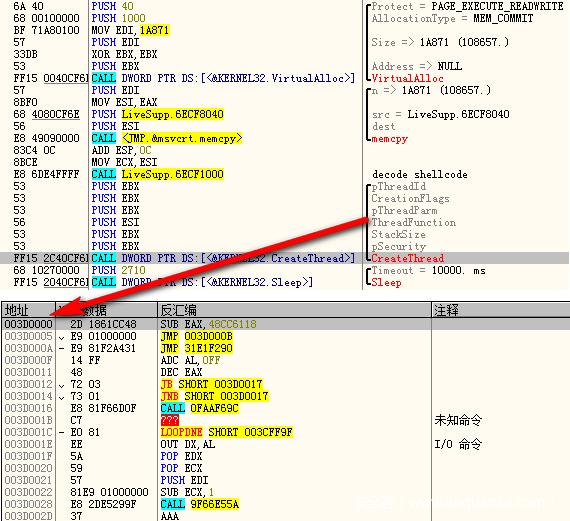 run shellcode